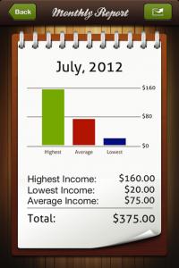 Daily Income by Indigo Beta screenshot