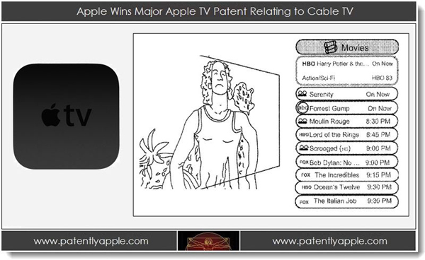 Ideas For Cable Television Interface Detailed In Newly Awarded Apple Patent
