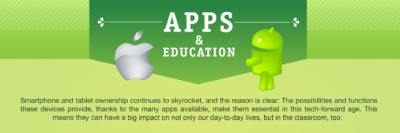 Are Students With iPhones Smarter?