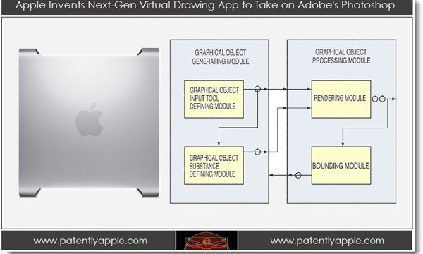 Patent Applications Suggest Apple Is Creating Drawing Program To Take On Photoshop