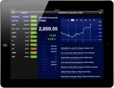 Stock Market HD For iPad Now Comes Without Those Pesky Ads