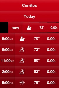 Weathercube - The revolutionary gestural weather app by Appsuperb screenshot