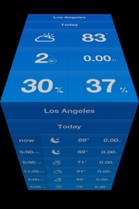 Now You Can Have Your Weather Packed In A Cube