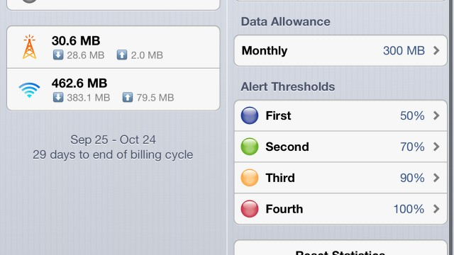 Effortlessly Monitor Your Data Usage With DataMan, Now Optimized For iPhone 5