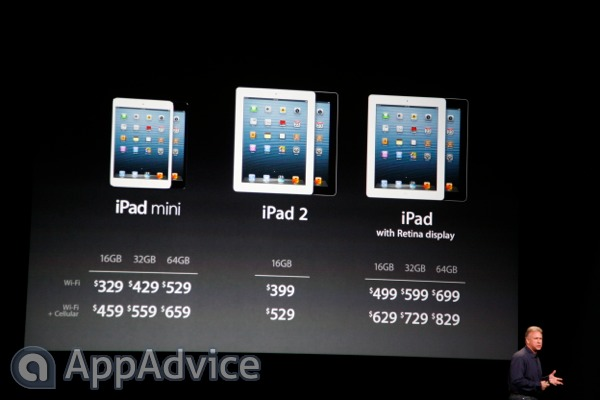 Their Feud With Samsung Could Be Why Apple Is Charging A Lot For iPad mini