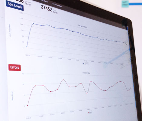 Crittercism Offers Developers Real-Time Performance Monitoring No Matter Where The App Resides