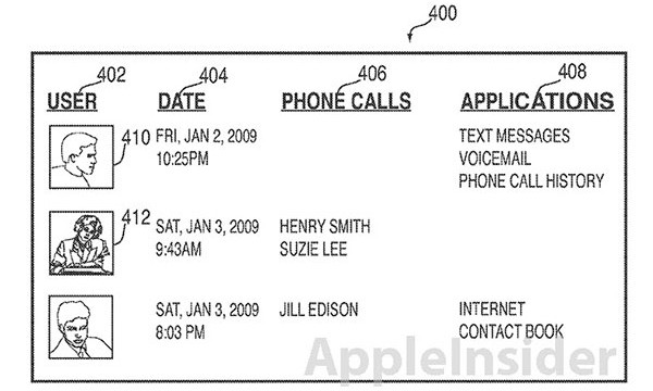 New Patented Apple Technology Tracks Unauthorized Use Of An iOS Device