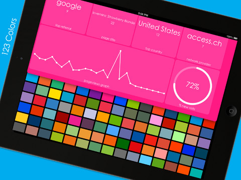 Analytics Tiles App 2.0 Brings Native iPad Support, Themes, Autopilot And More