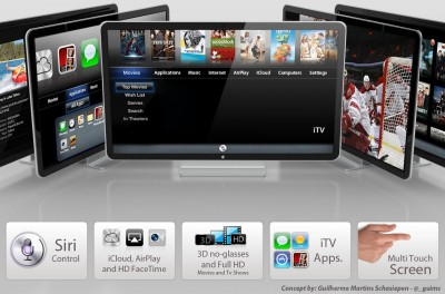 Apple's Plan For An iTV Said To Finally Be Gaining Important Support