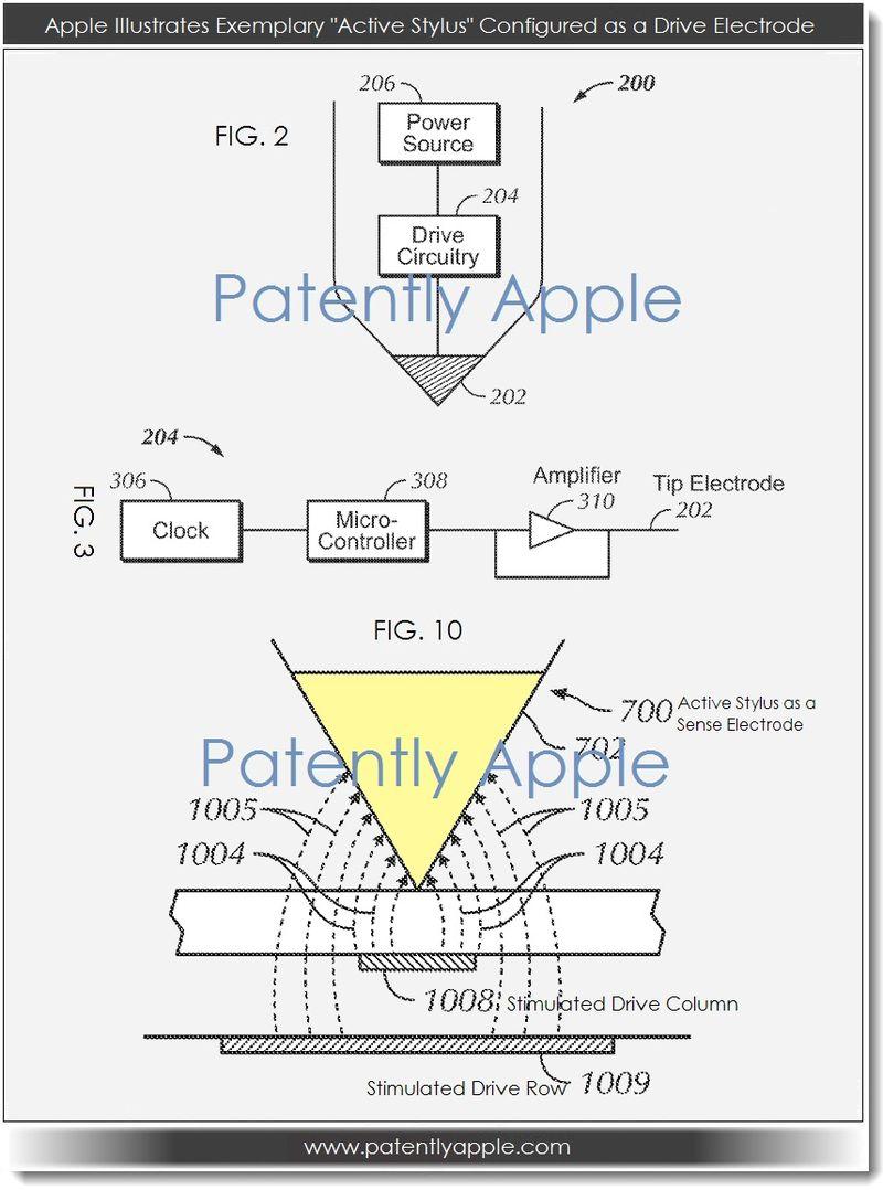Active Stylus Patent