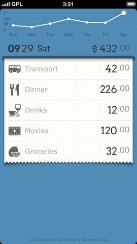 Easily Keep Track Of Your Expenses This New Year With DailyCost
