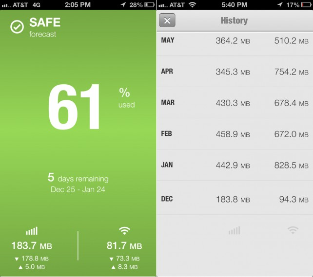 XVision Releases DataMan Next, The Successor To Their iPhone Data Monitoring App