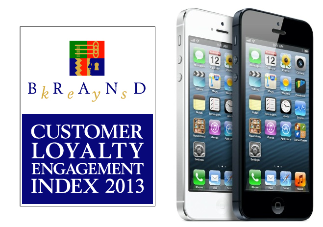 Samsung, Amazon Best Apple In New Customer Loyalty Survey
