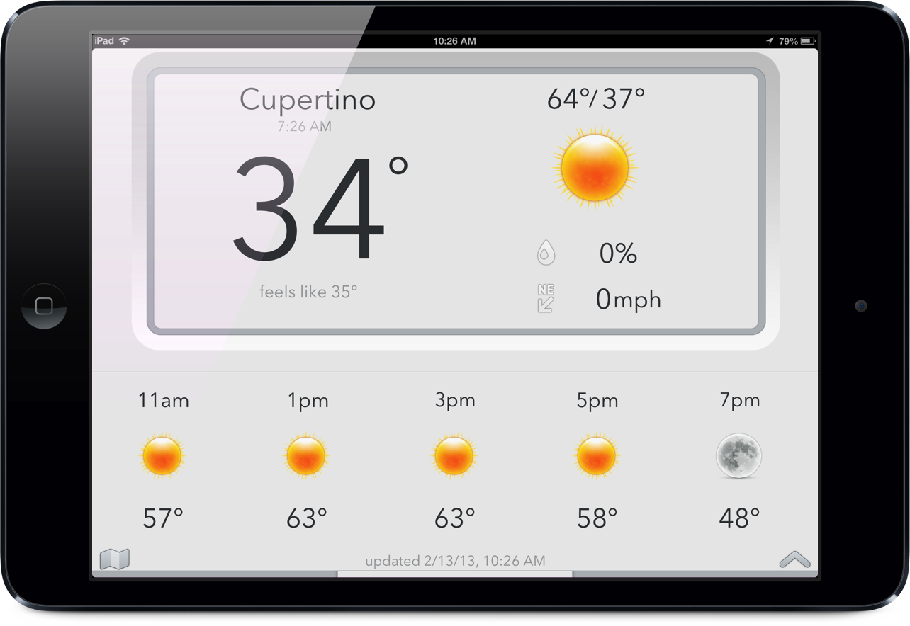 Today Weather Now Available For The iPad Too