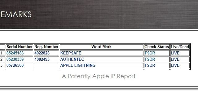 Trademarks For 'AuthenTec' And 'KeepSafe' Now Belong To Apple