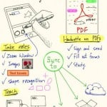 Notable Note-Taking App GoodNotes Just Keeps Getting Better