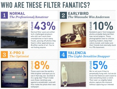 What Does Your Favorite Instagram Filter Say About You? Find Out Here!
