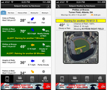 Ballpark Weather For iPhone Can Help You Avoid A Weather-Based Strikeout