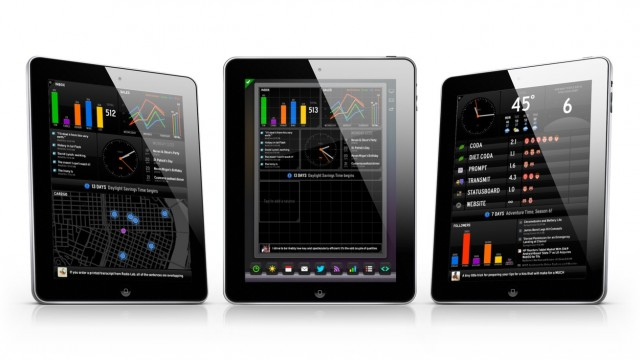 First Look At Panic's Status Board App For iPad