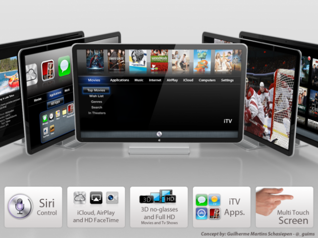 New Apple HDTV Concept Surfaces: Features iPad mini Remote, Siri Integration