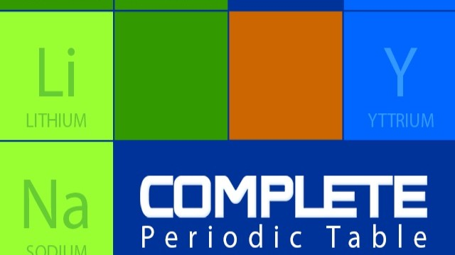 Keep The World's Chemical Makeup In Your Pocket With The Complete Periodic Table