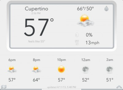 There's Some Dark Sky In Today's Forecast For Savvy Apps' Today Weather App