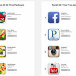 Apple Unveils New Lists Of All-Time Top Apps As It Counts Down To 50 Billion Downloads
