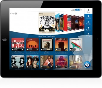 Shazam Heats Up The Summer With New Auto Tagging Feature For iPad