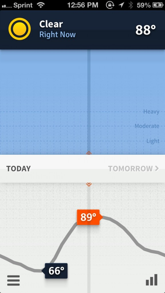 Get Comprehensive Weather Information With Weathertron