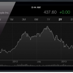 Wall Street Unimpressed With Apple's WWDC Keynote, iOS 7