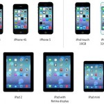 What Every iPad Owner Needs To Know About iOS 7