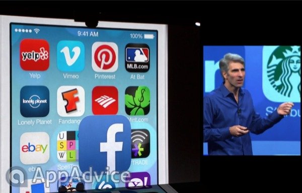 New Gestures Introduced In iOS 7