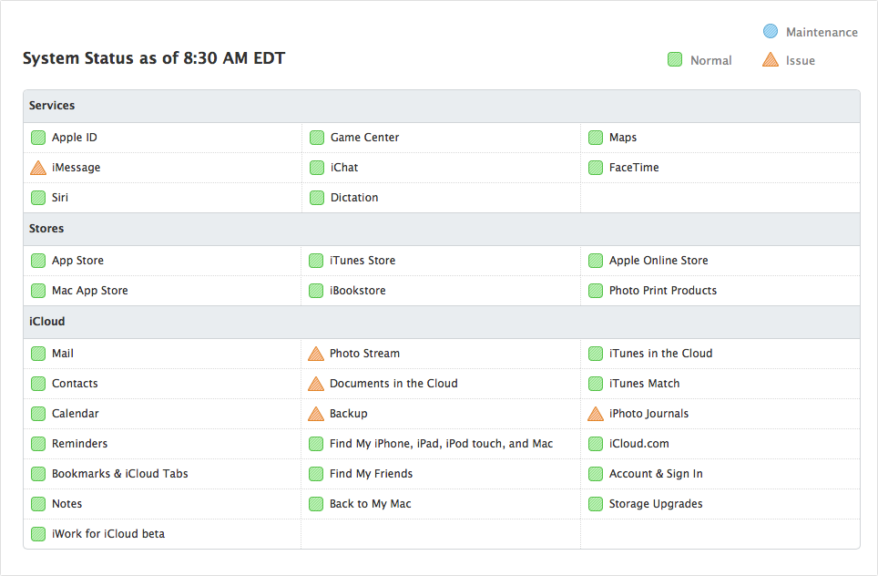Some iCloud services are down