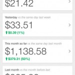 Google AdSense For iOS Gains More Metrics, Top Products Reporting And More