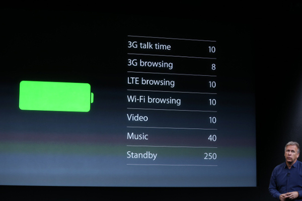 The iPhone 5S Sports Improved Battery Life