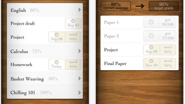 Grades Offers iDevice Users An A+ Experience In Its Biggest Update Yet