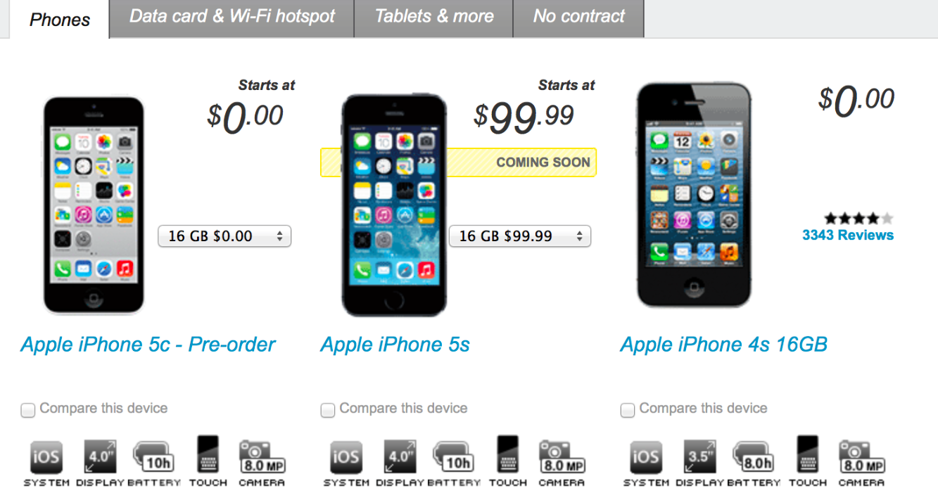 Sprint Takes $100 Off The Price Of iPhone 5s, iPhone 5c For New Customers