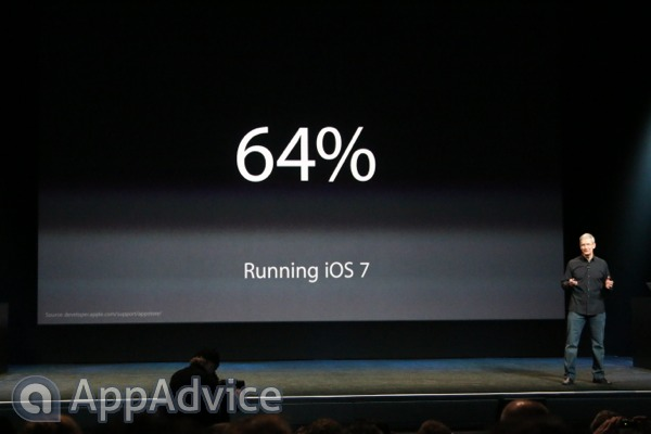 Apple Announces Key Numbers As It Begins Special Media Event