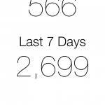 Pedometer++ Offers A Super Simple Pedometer For iPhone 5s Users