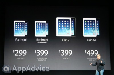 Shocker: The New iPad mini Looks Exactly The Same As Its Predecessor