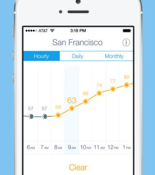 Weather Line Provides The Best Way To View Current And Future Weather Conditions