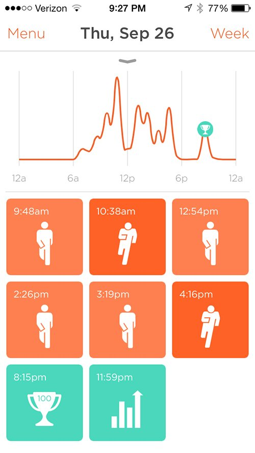 A daily look at my activity.
