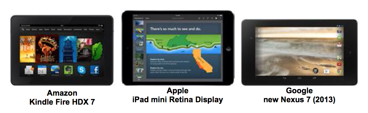 DisplayMate Compares iPad mini, Kindle Fire And Nexus 7, But Results Are Bad For Apple