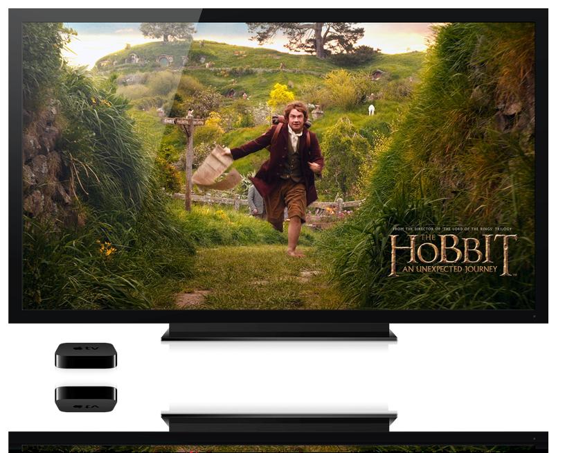 Regular Software Updates Have Helped Fuel Apple TV's Sales Growth