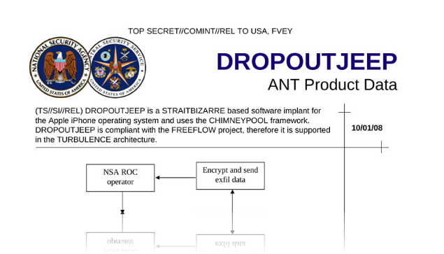 Operation DROPOUTJEEP: The NSA Can Intercept iPhone Communications Through Spyware