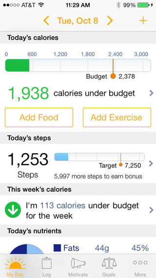 Go On, Lose It! Popular Weight Reduction App Gains New Features In Time For New Year