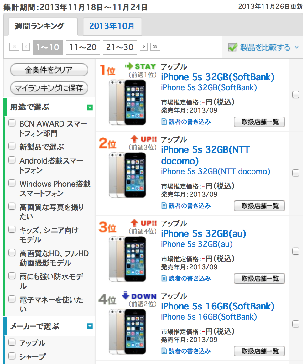 In Japan, Apple's New iPhones Take 9 Out Of Top 10 Smartphone Sales Rankings