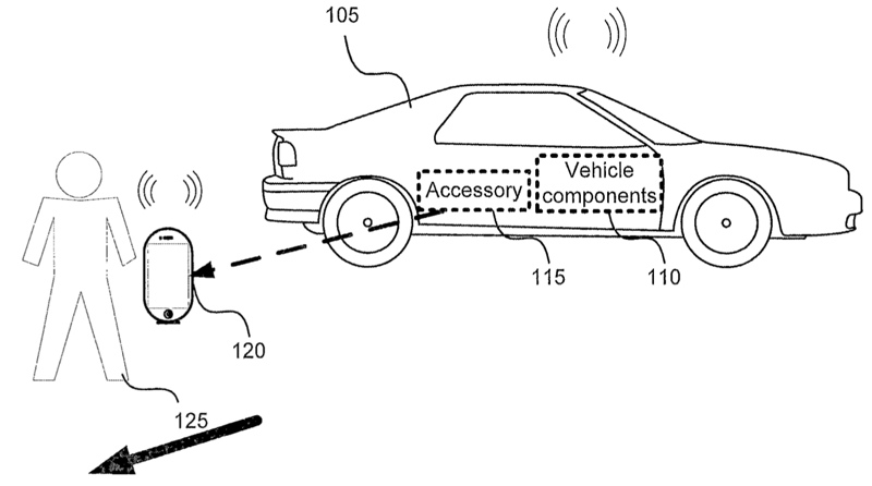 Newly Discovered Apple Patent May Turn Your Ride Into A Smart Car