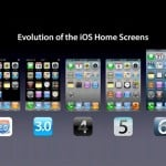 Apple's iOS 7 Is Outpacing iOS 6 In Terms Of Adoption