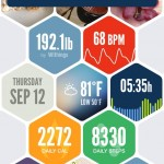 Argus Fitness-Tracking App Updated With New Social Feature, Fitbit Import And More